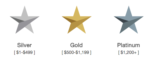 macys star rewards levels